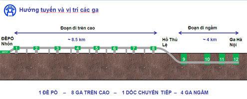 Mô phỏng hướng tuyến và vị trí các ga.
