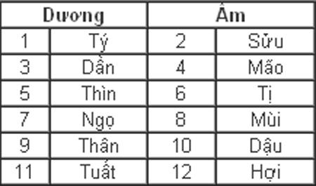 amduong-1361979378_500x0.jpg
