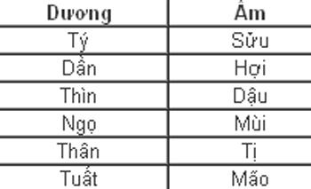 amduong3-1361979378_500x0.jpg