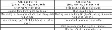 amduong4-1361979378_500x0.jpg
