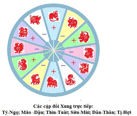 doixung-1361979378_500x0.jpg