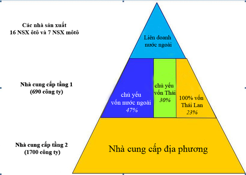 structure-JPG-1375667851_500x0.jpg
