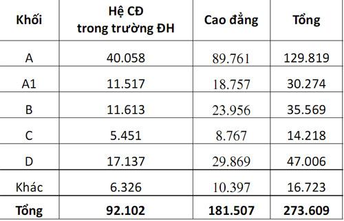 chi-tieu-cd-1375963126_500x0.jpg