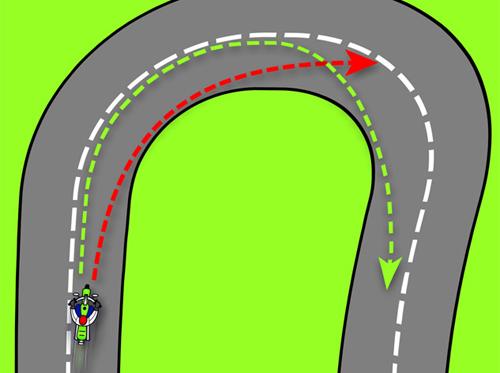 Decreasing-Radius-Corner-Graph-7842-9889