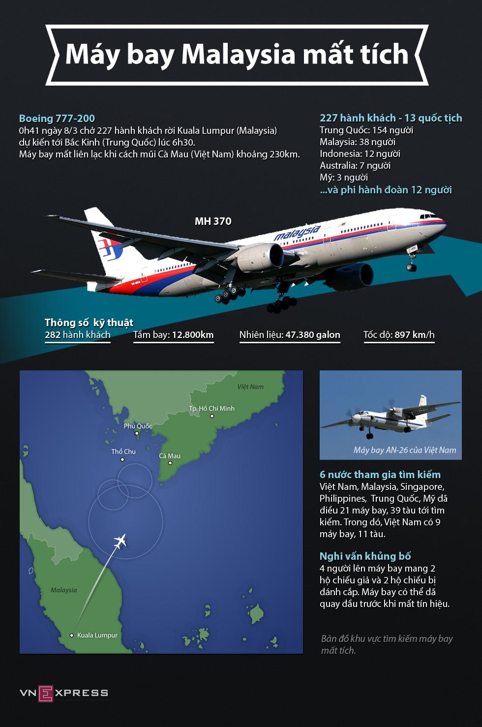 Hành trình bí ẩn của chiếc máy bay Malaysia mất tích