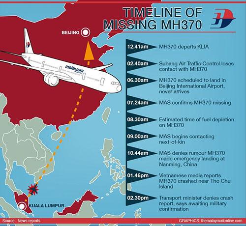 Nhiều bí ẩn bao trùm chiếc máy bay Malaysia mất tích