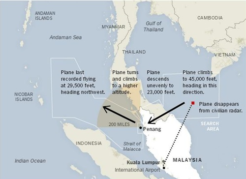 Theo thông tin của New York Times, phi cơ bay lên cao 13.700 m, đổi hướng, đi về phía đảo Penang, rồi giảm độ cao xuống còn 7.000 m, trước khi tăng độ cao và bay theo hướng tây bắc về phía Ấn Độ Dương. Đồ họa: New York Times