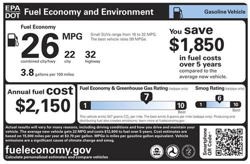 tại sao xe ở châu âu lại tiết kiệm nhiên liệu hơn - 2