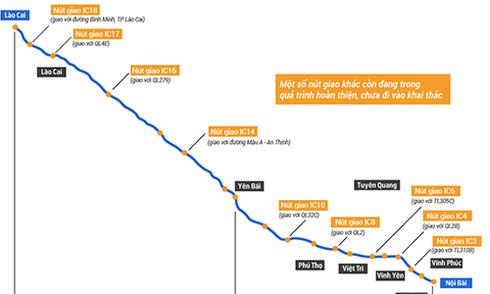 Cao tốc dài nhất Việt Nam được đầu tư gần 1,5 tỷ USD