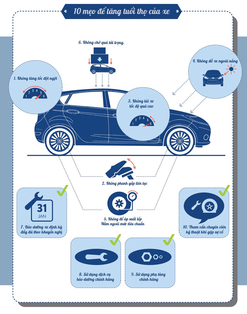 Sử dụng xe hơi sao cho bền