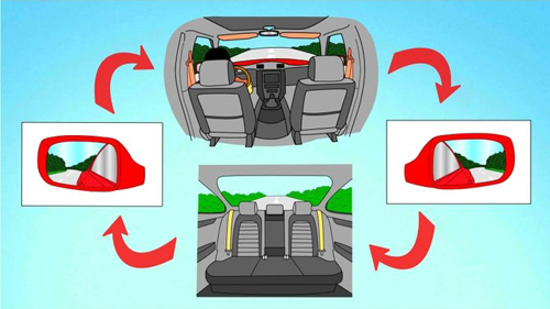 670px-Set-Rear-View-Mirrors-to-7484-9134