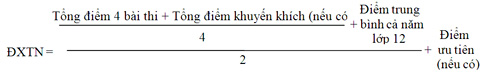 Công thức tính điểm xét tốt nghiệp và phân loại tốt nghiệp năm 2015