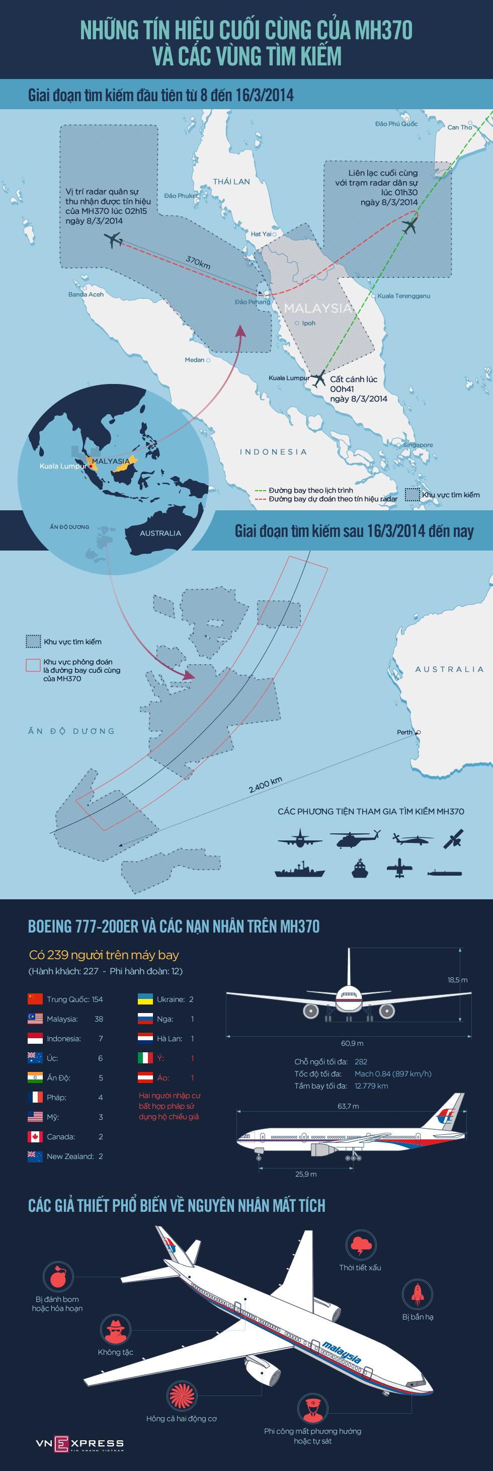 MH370 được tìm kiếm ở những khu vực nào