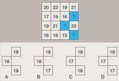 Hại não với trò chơi điền số vào chỗ trống (phần 1) 1