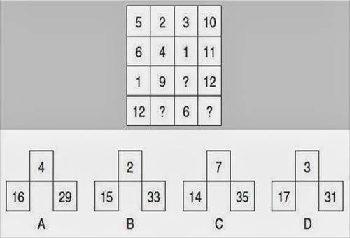 Hại não với trò chơi điền số vào chỗ trống (phần 1) 3