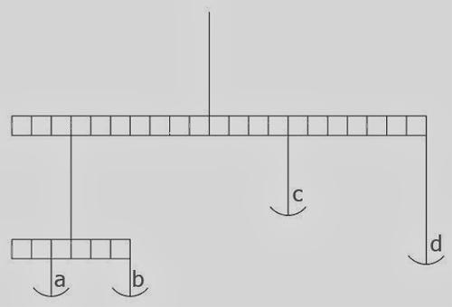 Hại não với trò chơi điền số vào chỗ trống (phần 1) 4