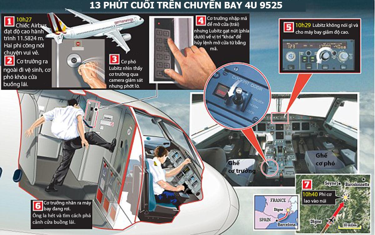 Nỗ lực mở cửa buồng lái bất thành của cơ trưởng Germanwings