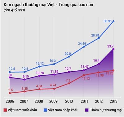 viet-nam-trung-quoc-1654-1428470251.jpg