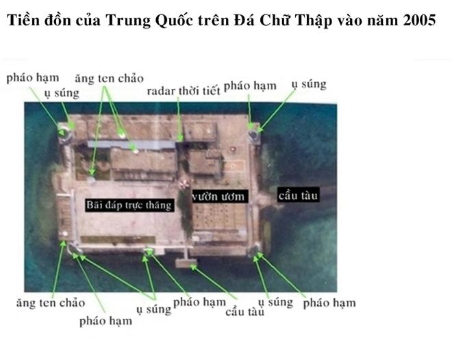 Quá trình Trung Quốc cải tạo ồ ạt trên Đá Chữ Thập