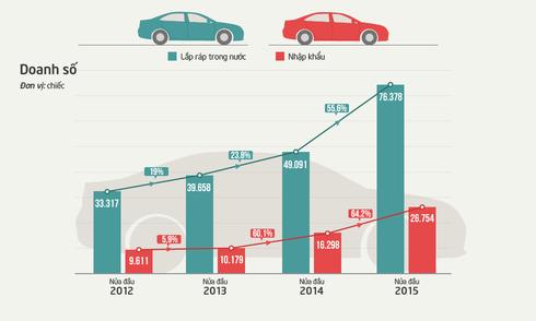 Mitsubishi Triton 2015 - bán tải lai sedan