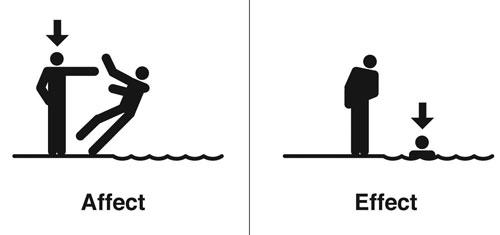 affect-effect-9904-1442996117.jpg