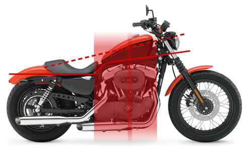 Biến Harley-Davidson Sportster thành Cafe racer 1