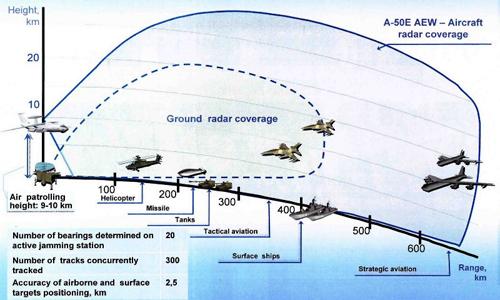 Chiến thuật máy bay Nga qua mặt Mỹ, bí mật vào Syria 3