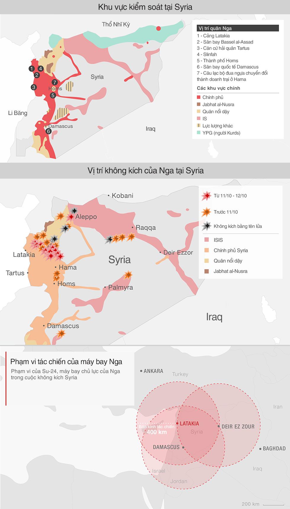 Mật độ oanh tạc và vị trí quân Nga tại Syria 1