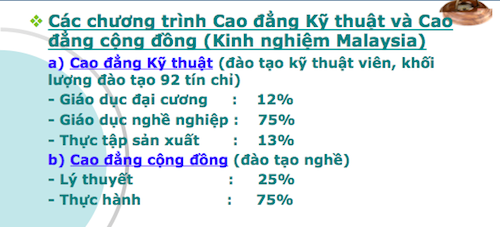 ba-to-chuc-kien-nghi-chinh-phu-co-cau-he-thong-giao-duc-quoc-dan-5