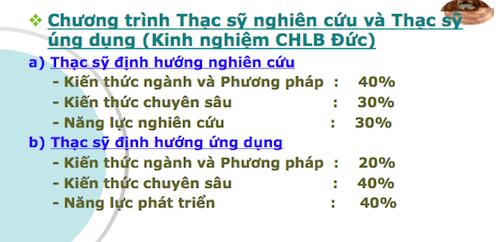 ba-to-chuc-kien-nghi-chinh-phu-co-cau-he-thong-giao-duc-quoc-dan-7