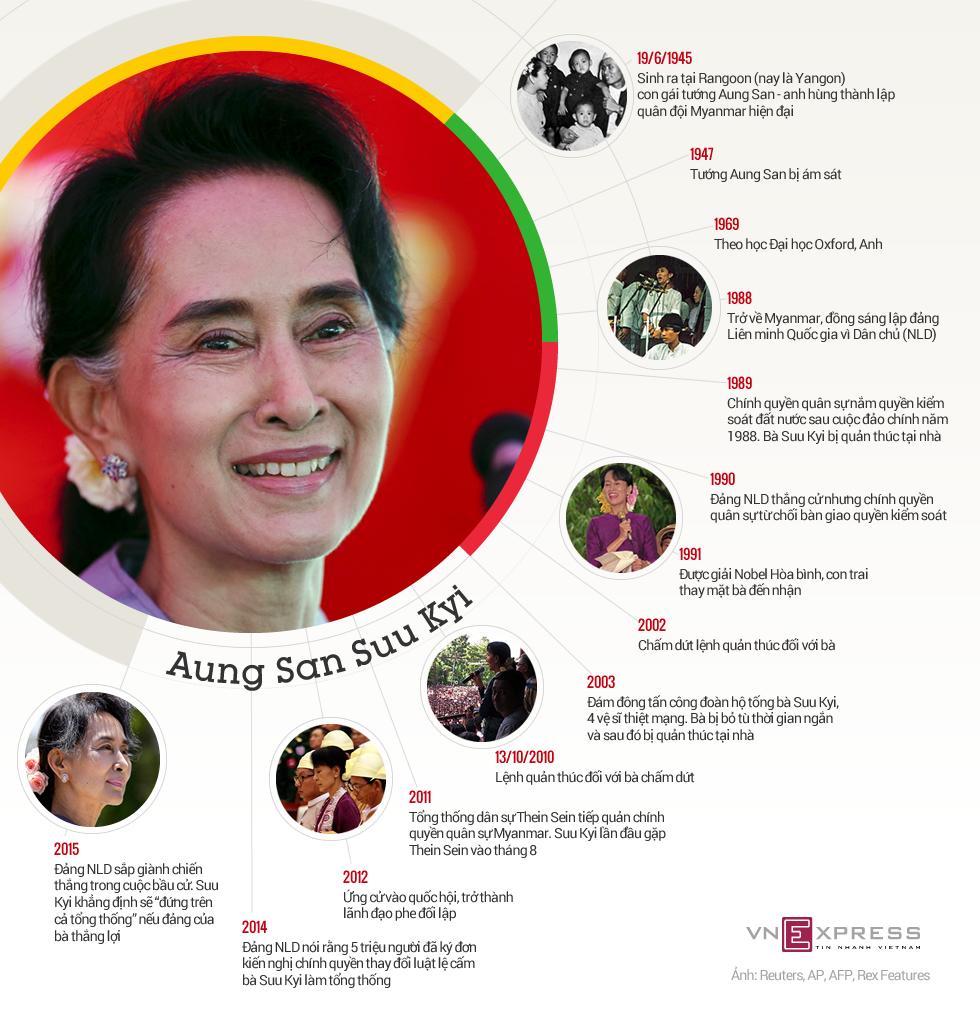 """Hành trình đấu tranh vì dân chủ của """"Quý bà"""" Myanmar 1"""