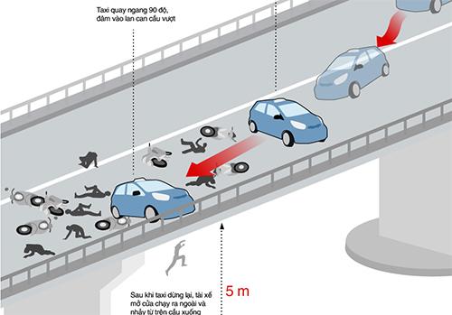 Nghi vấn quanh vụ tài xế taxi gây tai nạn rồi nhảy cầu 1