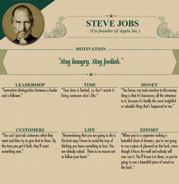 Châm ngôn sống của những nhân vật nổi tiếng thế giới