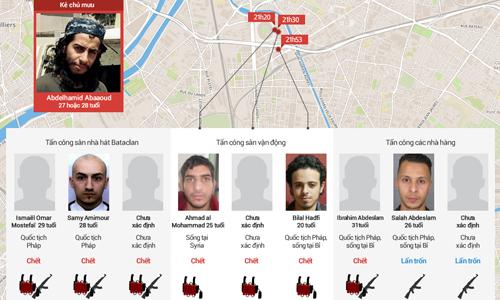 Ba giờ đấu súng diệt khủng bố của 70 đặc nhiệm Pháp 3