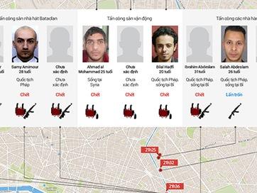 Bí ẩn vây quanh kẻ đánh bom Paris dùng hộ chiếu giả 2