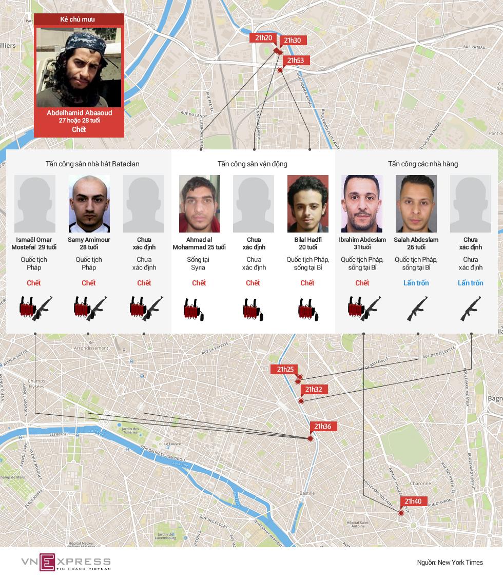 Những kẻ khủng bố tham gia vụ thảm sát ở Paris 1