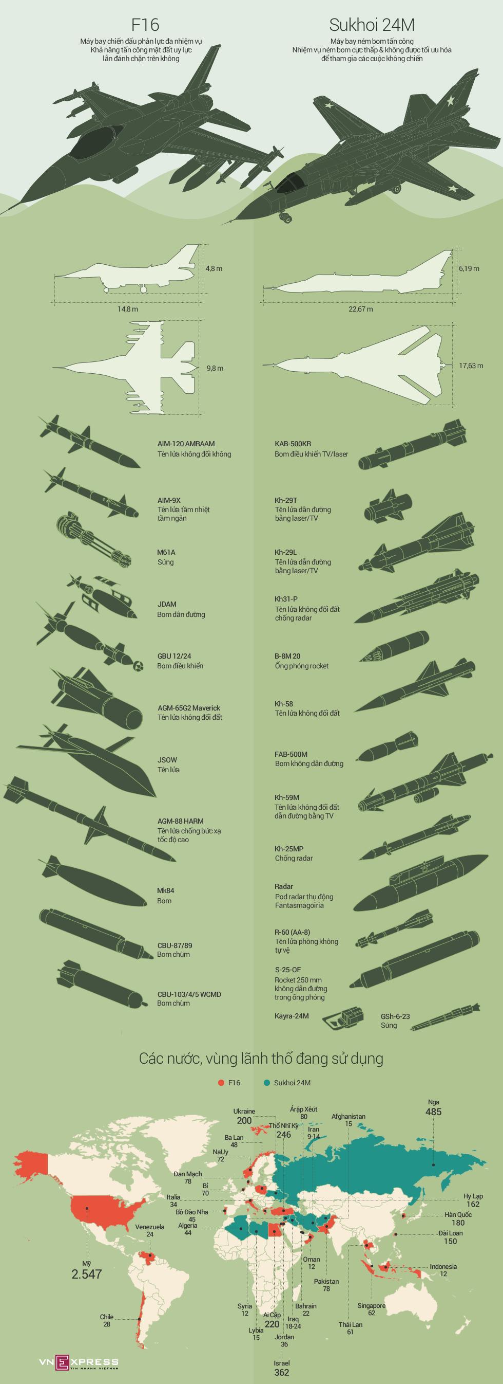So sánh Su-24 Nga vừa bị F-16 Thổ Nhĩ Kỳ bắn hạ 1