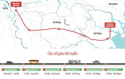 Thông xe toàn tuyến cao tốc 2 tỷ USD Hà Nội - Hải Phòng 2