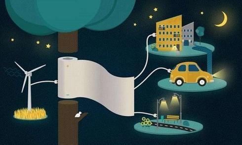 Trữ điện bằng giấy siêu mỏng