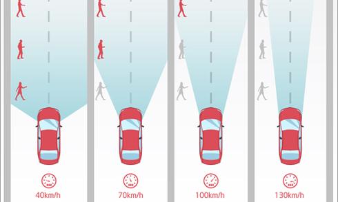 Những đãng trí phổ biến của phụ nữ khi lái xe