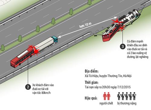 Lời khai mâu thuẫn của hai tài xế gặp nạn trên cao tốc Pháp Vân 2