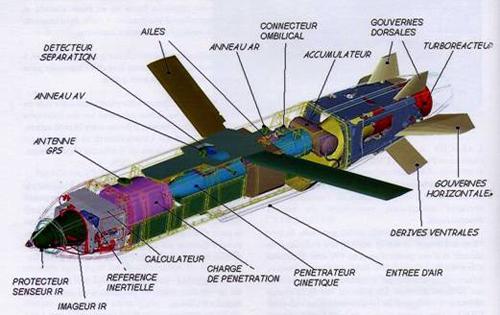 Sức mạnh của tên lửa hành trình gần triệu đô diệt IS 2