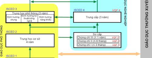 de-xuat-rut-ngan-thoi-gian-dao-tao-dai-hoc-con-3-4-nam-1