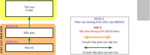 de-xuat-rut-ngan-thoi-gian-dao-tao-dai-hoc-con-3-4-nam-2
