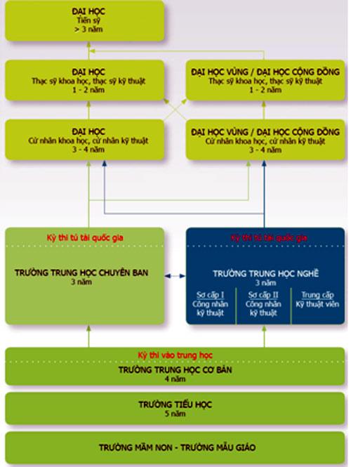 he-thong-cua-dat-3312-1452247361.jpg