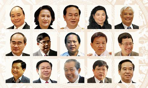 Hôm nay bầu Bộ Chính trị, Tổng bí thư khoá mới 2
