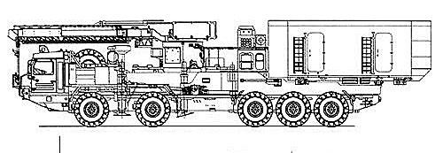 Tên lửa S-500, lá chắn thép bảo vệ thủ đô Nga 2