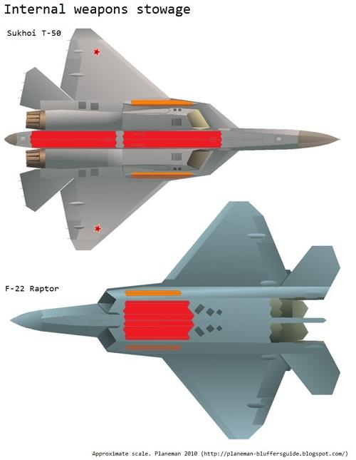Sức mạnh kho vũ khí của chiến đấu cơ tàng hình T-50 2