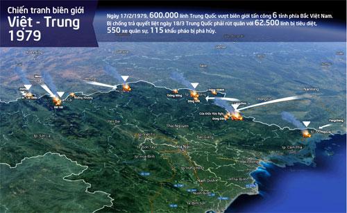 """GS Vũ Dương Ninh: """"SGK dứt khoát không được né tránh cuộc chiến tranh biên giới phía Bắc"""" 2"""