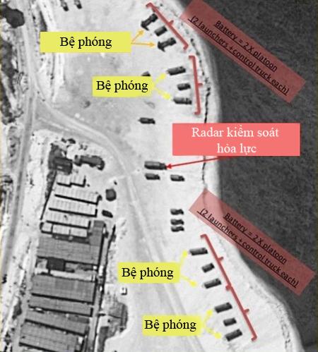 Hai khẩu đội tên lửa HQ-9 bố trí trên bờ biển đảo Phú Lâm. Ảnh: Fox News